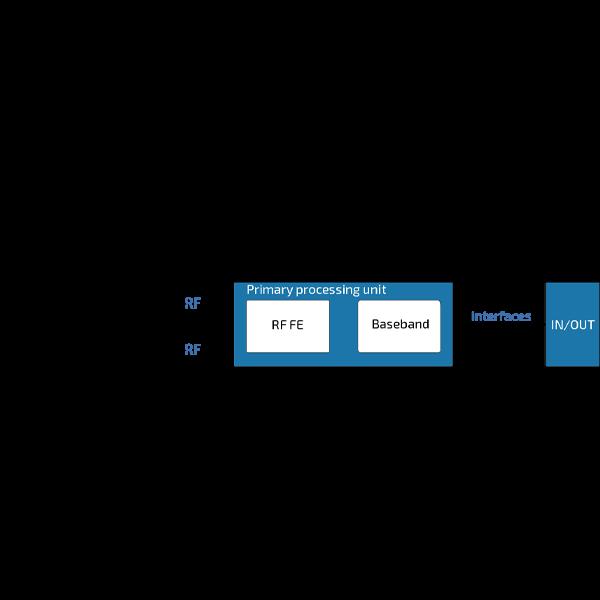 NTL103 SMT OEM GNSS Module scheme
